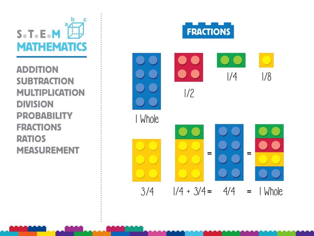 Math2